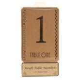 Kraft Table Numbers 1 - 12
